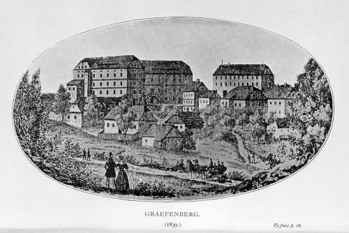 L0010944 Graefenberg: Hydropathic Establishment of Vincent Priessnitz Credit: Wellcome Library, London. Wellcome Images images@wellcome.ac.uk http://wellcomeimages.org Graefenberg: Hydropathic Establishment of Vincent Priessnitz, circa 1839 Life of Vincent Priessnitz Metcalfe, R. Published: 1898 Copyrighted work available under Creative Commons Attribution only licence CC BY 4.0 http://creativecommons.org/licenses/by/4.0/